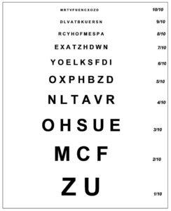 Monoyer chart